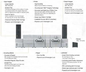 IDP SMART-70 Series card printer diagram